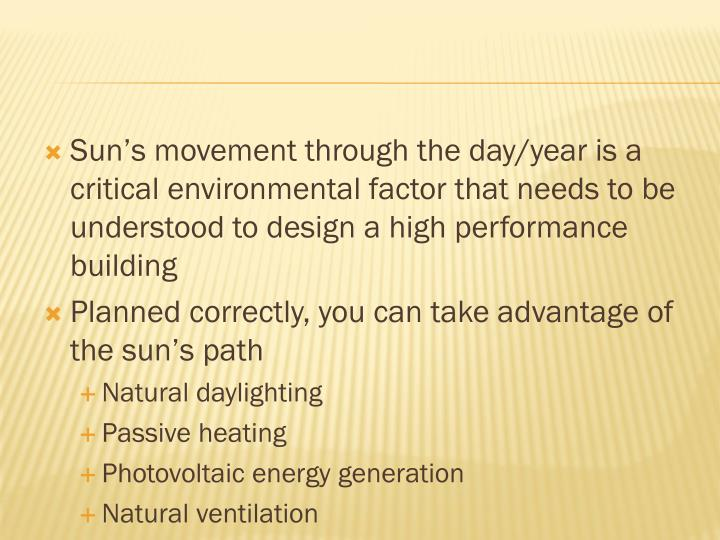 Sun's movement through the day/year is a critical environmental factor that needs to be understood...