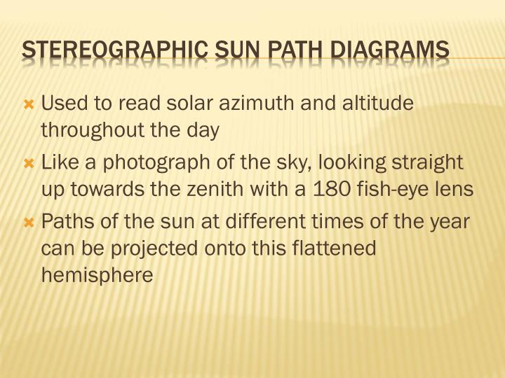 Used to read solar azimuth and altitude throughout the day