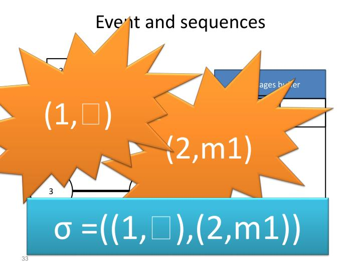 Event and sequences