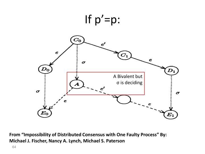 If p'=p: