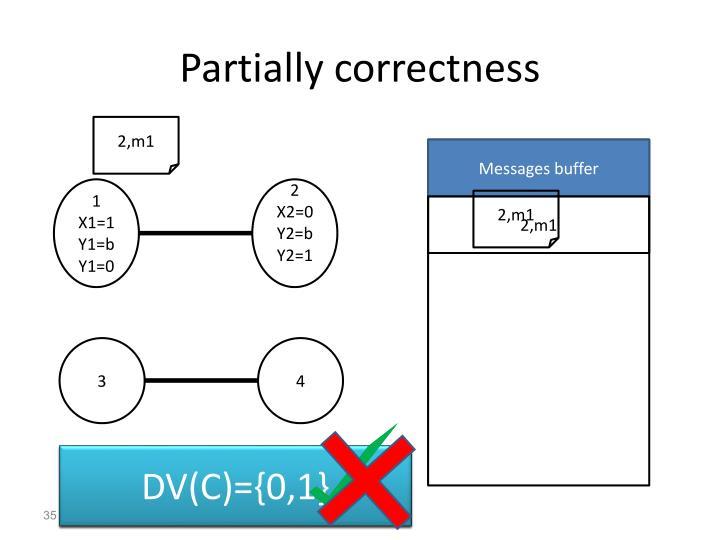 Partially correctness