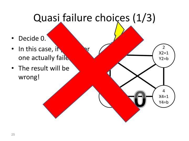 Quasi failure choices (1/3)