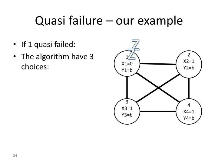 Quasi failure – our example
