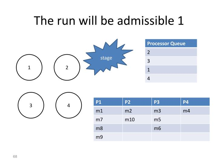 The run will be admissible 1