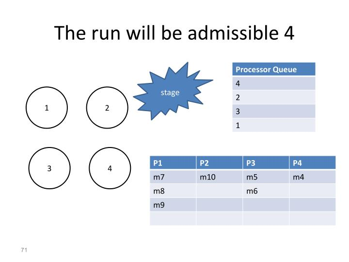 The run will be admissible 4