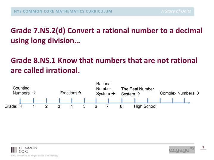Grade 7.NS.2(d) Convert a rational number to a decimal using long division…