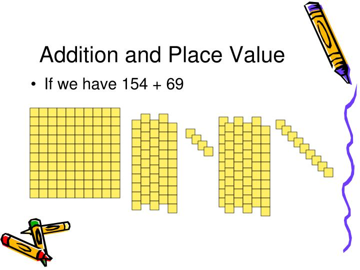 Addition and Place Value