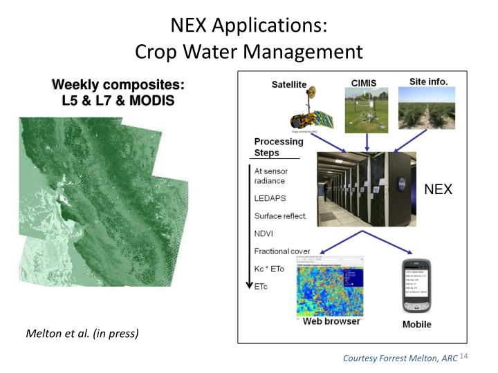 NEX Applications: