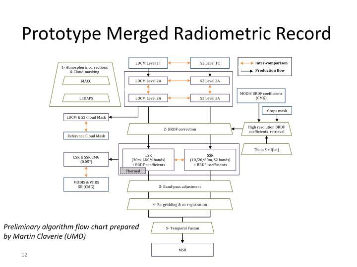 Prototype Merged Radiometric Record