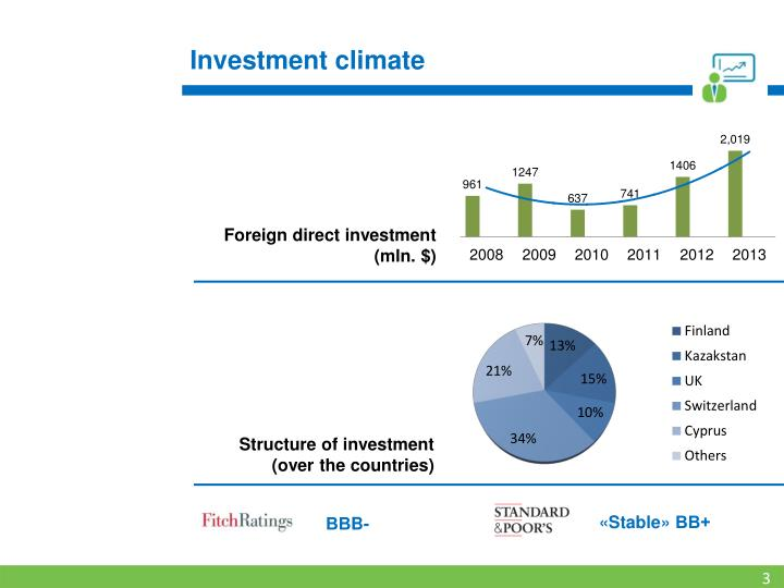 thailand fdi investment climate China simplifies investment climate: china is to open more economic sectors for fdi and will simplify investment rules,, premier li keqiang announced business and investment news along the new silk road, from china to europe, from the arctic to the caspian sea investment guide thailand.
