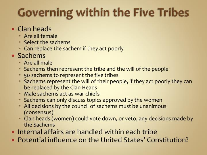 Governing within the