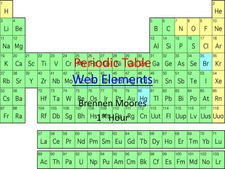 Ppt Periodic Table Web Elements Powerpoint Presentation Id2381854