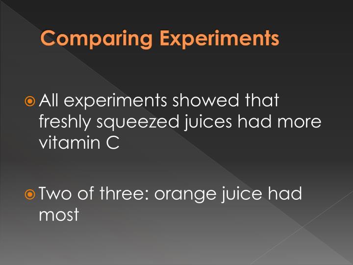 Comparing Experiments