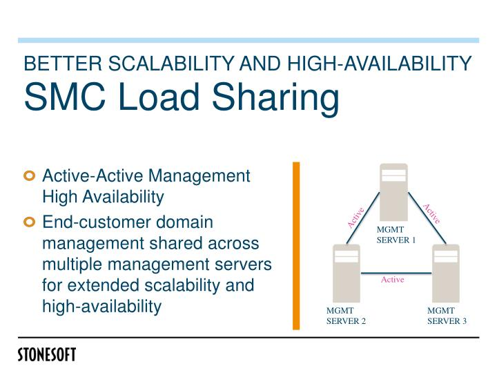 Better scalability and high-availability