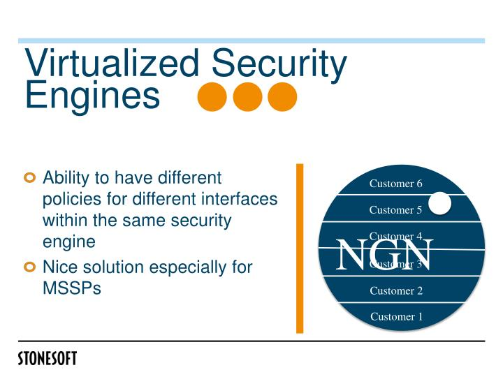 Ability to have different policies for different interfaces within the same security engine