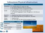 yellowstone physical infrastructure