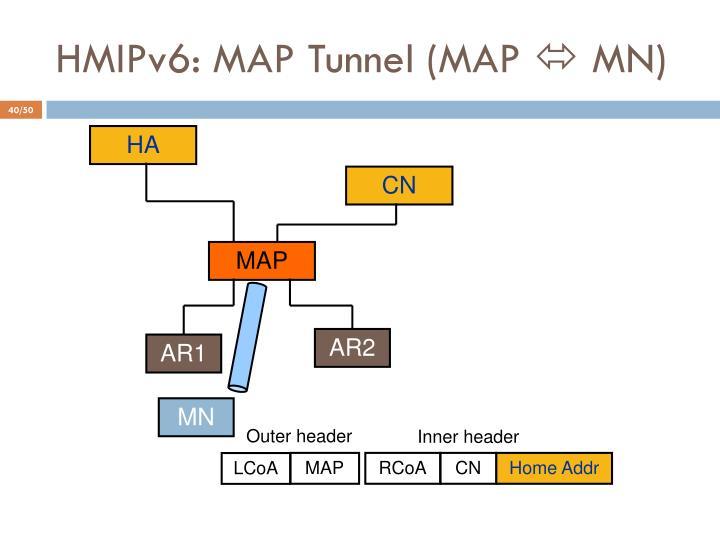 HMIPv6: MAP Tunnel (MAP