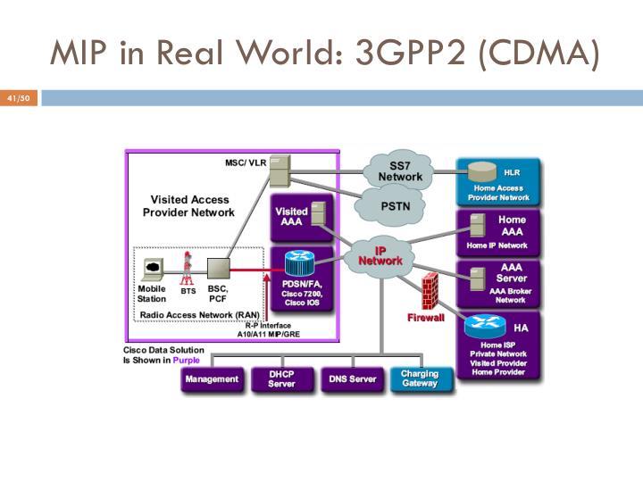 MIP in Real World: 3GPP2 (CDMA)