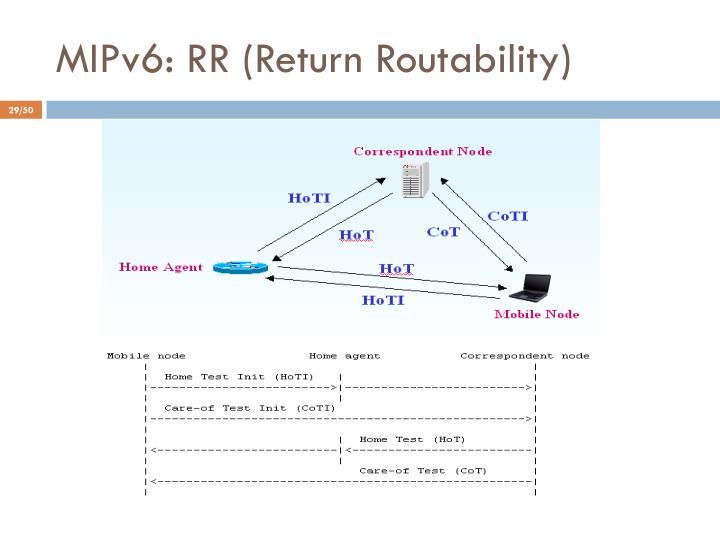 MIPv6: RR (Return Routability)