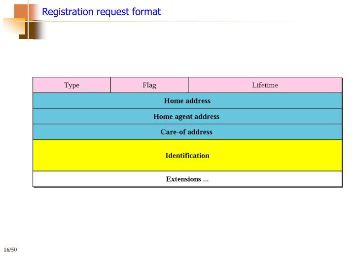 Registration request format