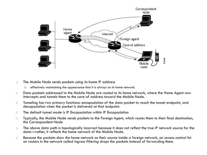 The Mobile Node sends packets using its home IP
