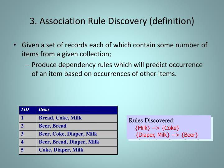 3. Association Rule Discovery (definition)