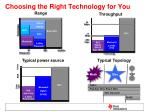 choosing the right technology for you