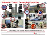 internet of things connecting everything