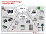 the internet of things three major hubs