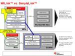 wilink vs simplelink