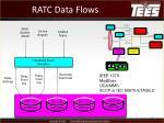 ratc data flows2