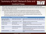 summary of ratc network data and control flows