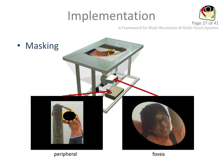 Implementation