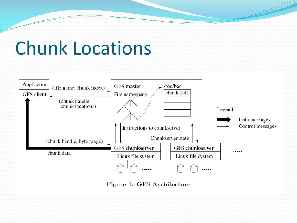 PPT - Google File System PowerPoint Presentation - ID:2383137