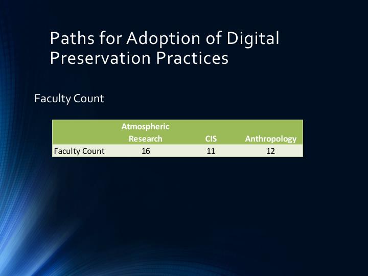Paths for Adoption of Digital Preservation Practices