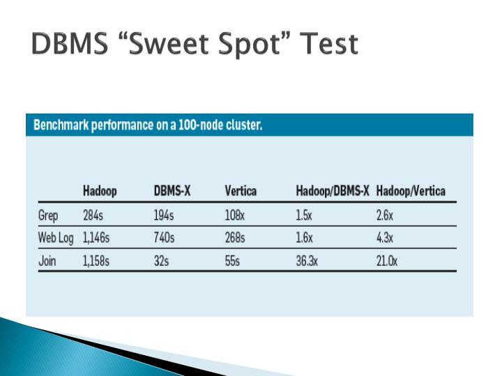 """DBMS """"Sweet Spot"""" Test"""