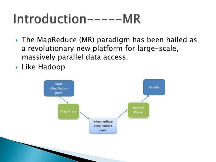 Introduction mr