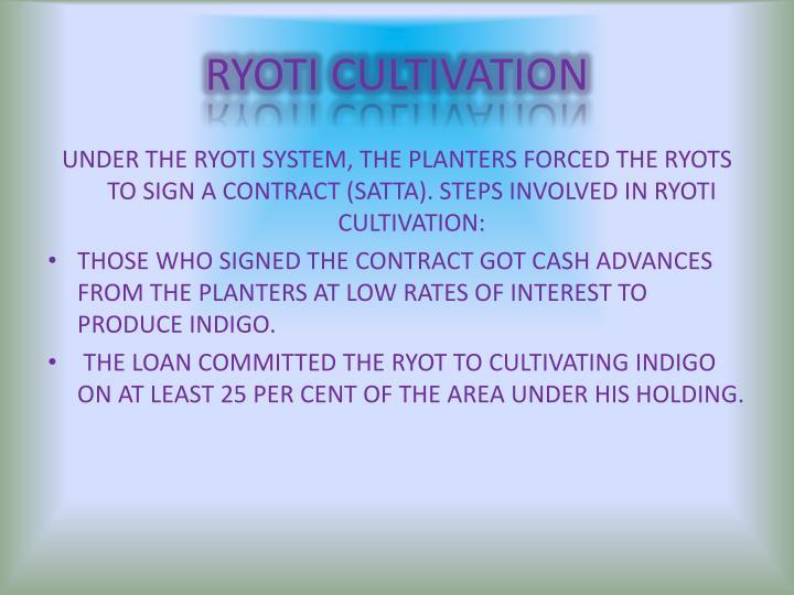 RYOTI CULTIVATION