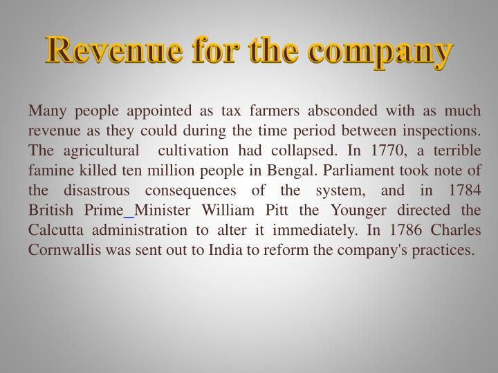 Revenue for the company