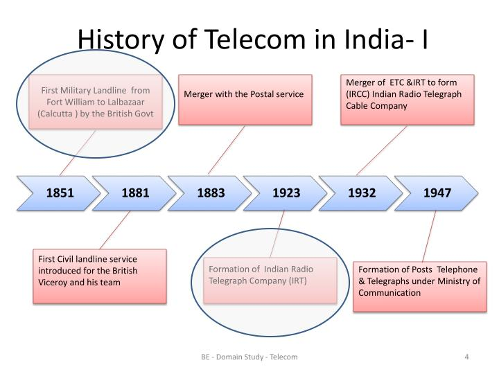 a study of telecommunication The telecommunications act of 1996 is the first major overhaul of telecommunications law in almost 62 years the goal of this new law is to let anyone enter any communications business -- to let any communications business compete in any market against any other.