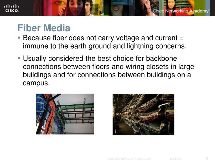Fiber media1