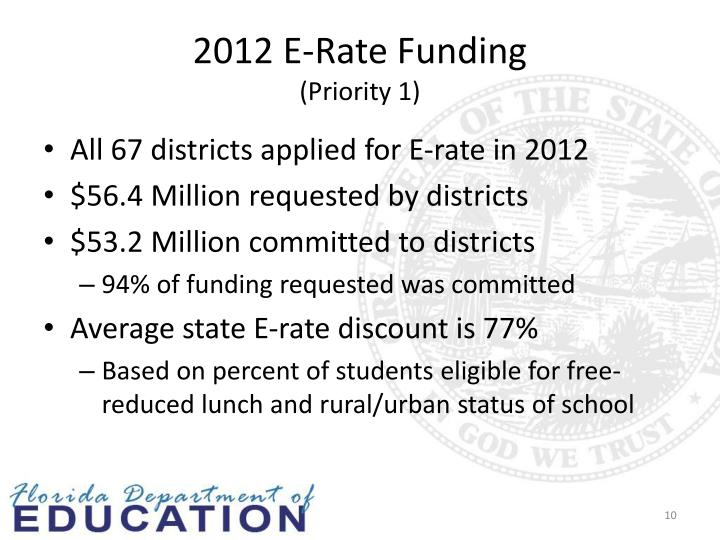 2012 E-Rate Funding