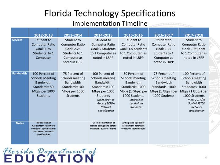 Florida Technology Specifications