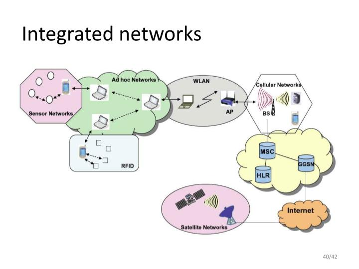 Integrated networks