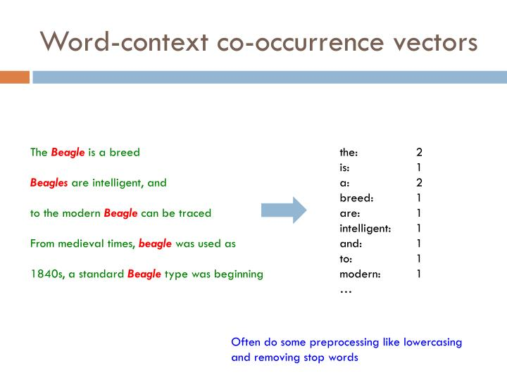 Word-context co-occurrence vectors