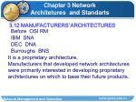 3 12 manufacturers architectures