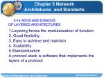 3 14 advs and disadvs of layered architectures