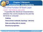 3 9 2the function of each layer