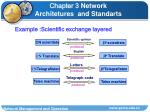 chapter 3 network architetures and standarts4