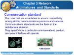 communication standard